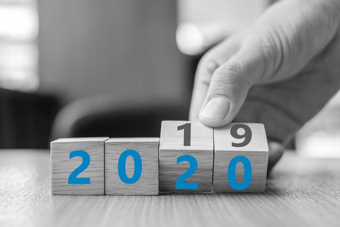 2020trends